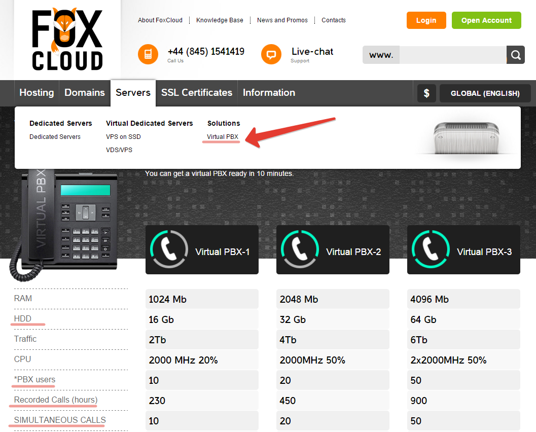 Foxcloud knowledge base how to order and receive a virtual pbx how to order and receive a virtual pbx 1betcityfo Image collections
